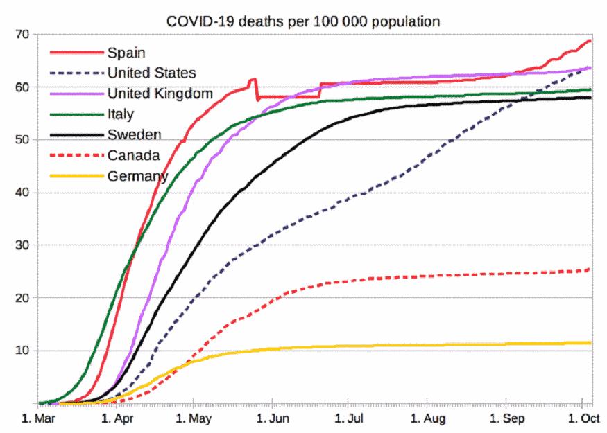 grafico-COVID